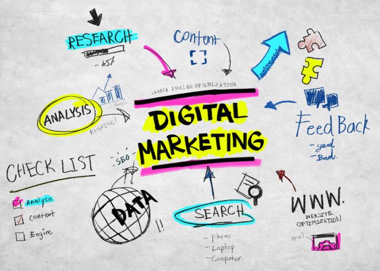 7 conseils pour réussir votre Marketing Digital en Allemagne