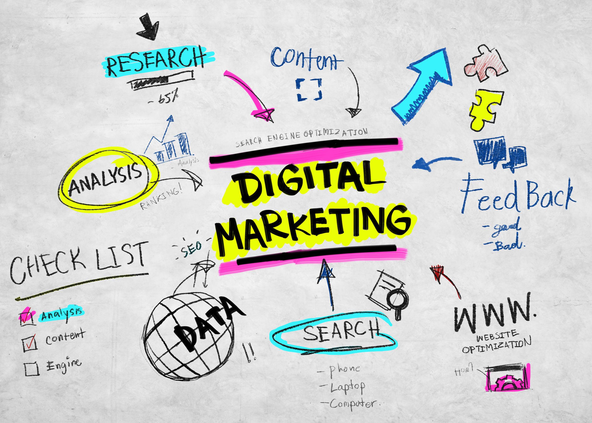 développez votre marketing digital en allemagne